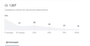 Видеореклама в Вконтакте